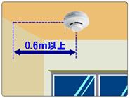 取付位置(天井に設置する場合)