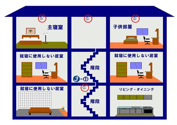 住宅相火災警報器(3階建て以上の場合)